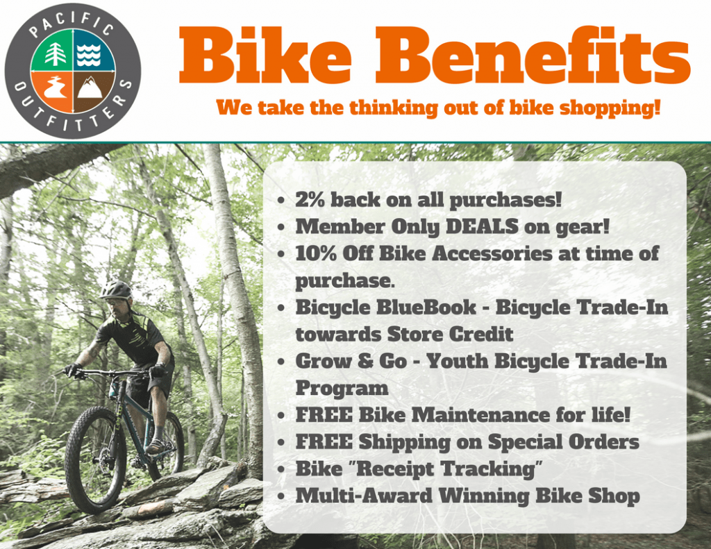Student & Professor DEALS & BENEFITS